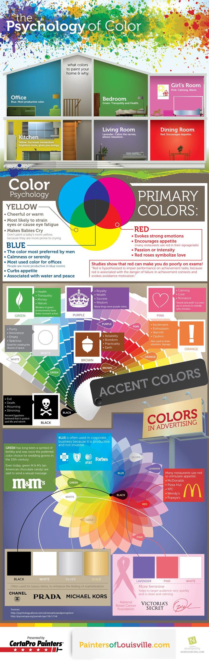 100 exterior paint colour chart house colours to choose