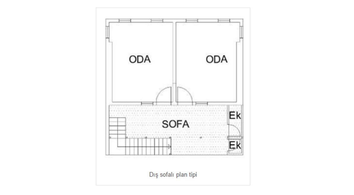 t rk evler n n tar hsel s rec ve plan t rler 1. Black Bedroom Furniture Sets. Home Design Ideas