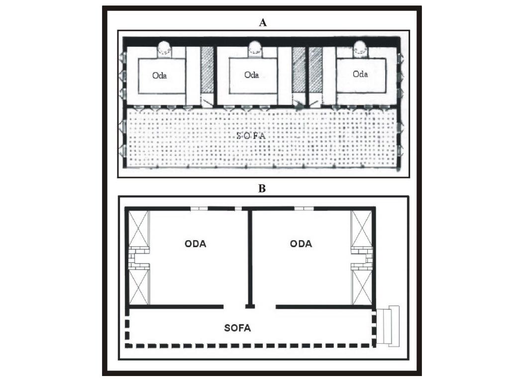 t rk evler n n tar hsel s rec ve plan t rler 1 yeg. Black Bedroom Furniture Sets. Home Design Ideas
